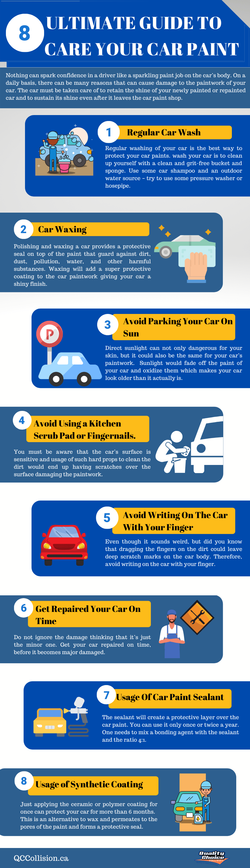 Ultimate guide to care your car paint