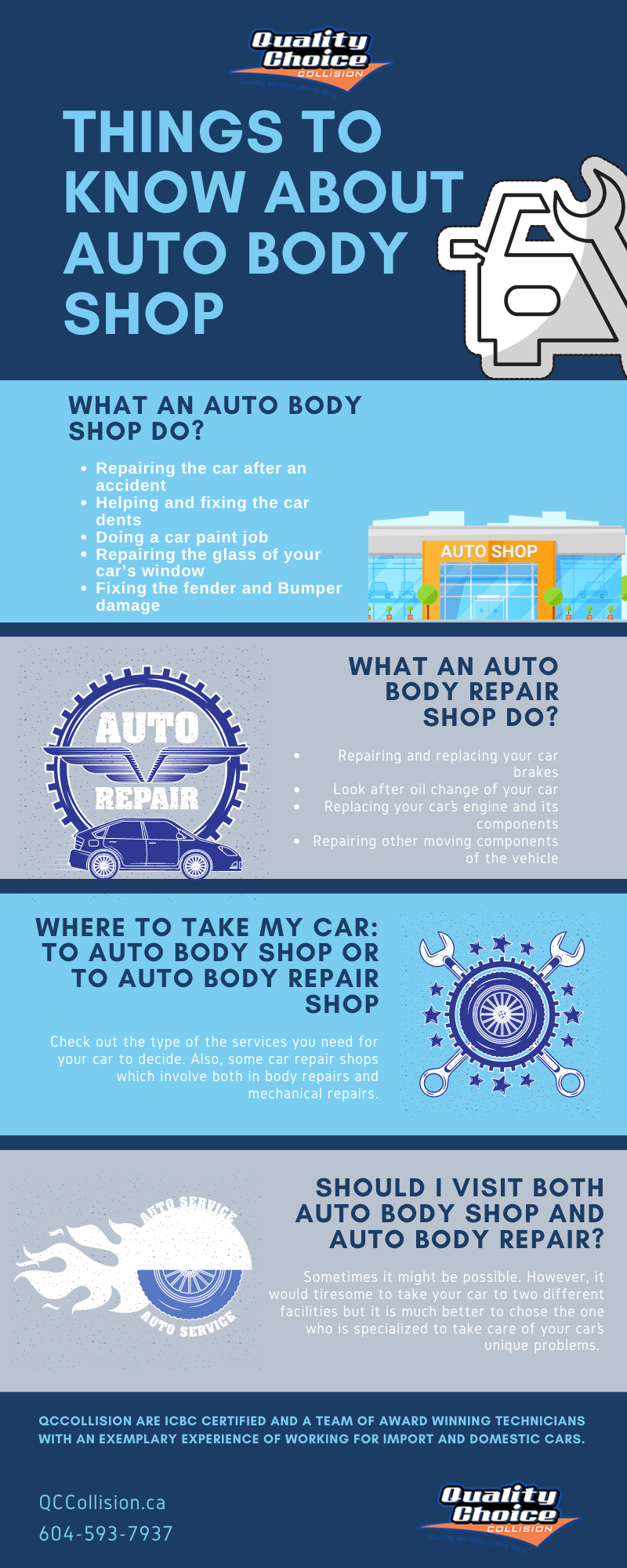 Things to know about Auto Body Shop
